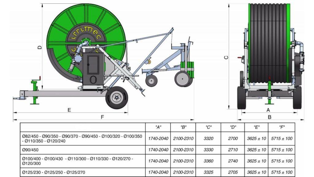 Барабанная дождевальная машина Irrimec ST15, TG (25-130 м3/ч) в специальной комплектации