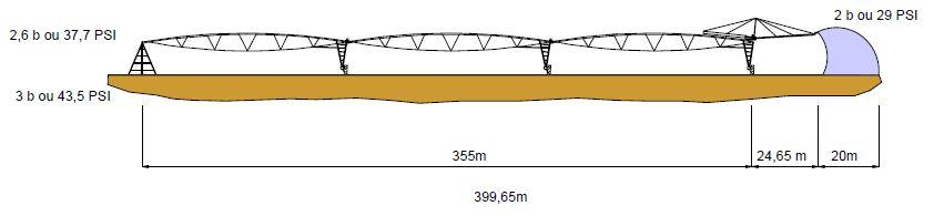Круговая широкозахватная дождевальная машина, Otech, Pivot ST, 400 м