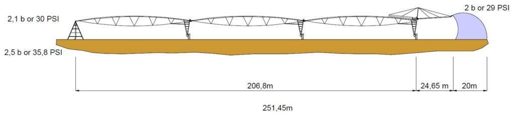 Круговая широкозахватная дождевальная машина, Otech, Pivot ST, 250 м